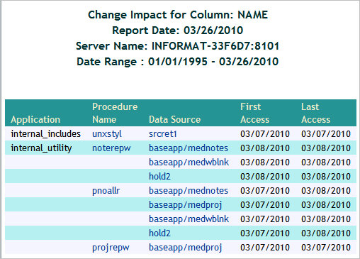 how to change column name in r