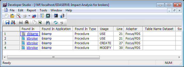 Analyzing Procedures With The Impact Analysis Tool